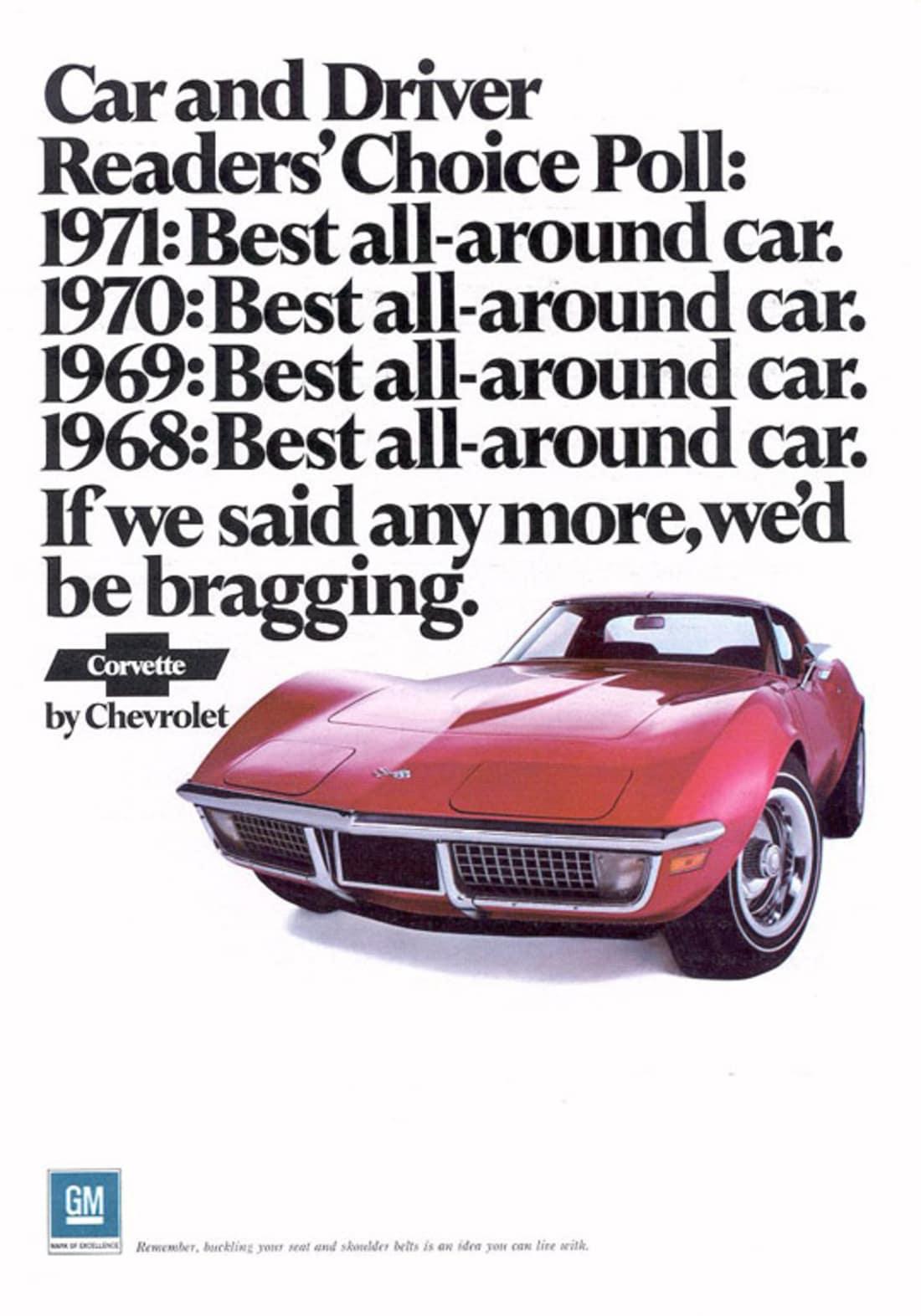 1971 Corvette Ad
